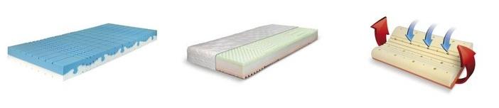 Zdravotné matrace a vankúše