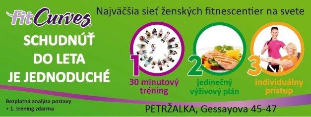 FitCurves Petržalka - recenzie, referencie, skúsenosti